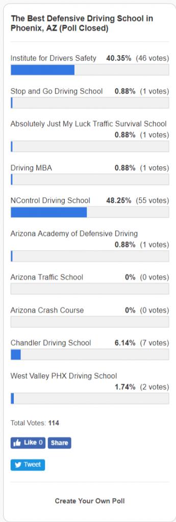 Best Defensive Driving Course in Phoenix Arizona - Defensive